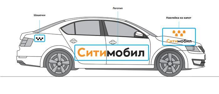 Схема брендирования Ситимобил